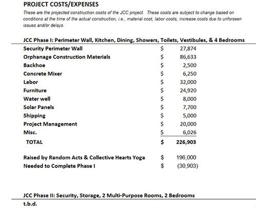 Jacmel Children's Center Phase 1 Budget